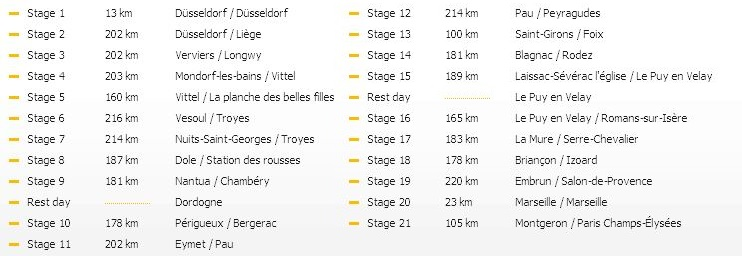 TDF Route 2017